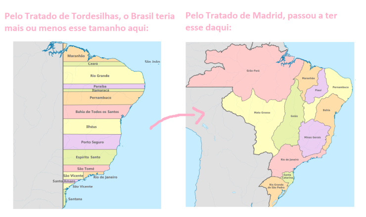 história de colonia del sacramento territorio brasileiro e tratado de madrid